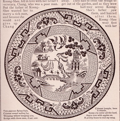 A black and white illustration of the Willow Pattern from a printed source. In the centre is a circular drawing with the Willow Pattern design and a geometric pattern around the border. There is type at the top of the photo telling the Willow Pattern story and a poem relating to it at the bottom.